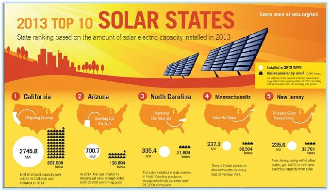 solar-graphic