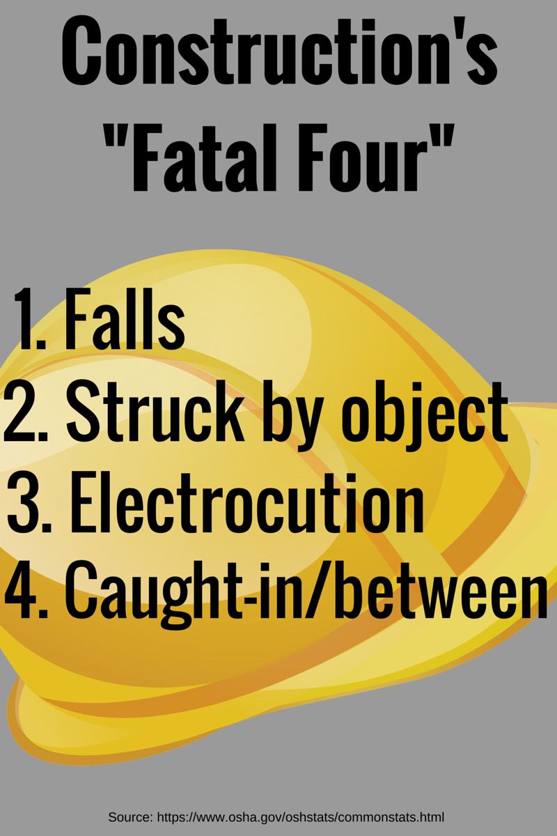 Constructions Fatal Four